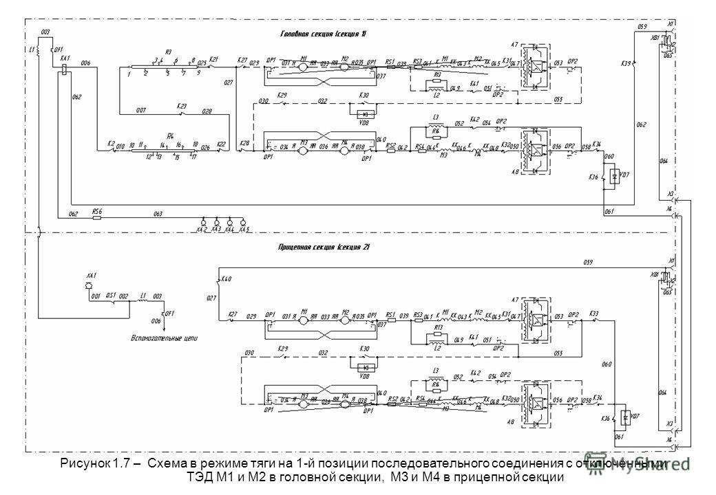Рисунок 1.7 – Схема в режиме тяги на 1-й позиции последовательного соединения с отключенными ТЭД М1 и М2 в головной секции, М3 и М4 в прицепной секции