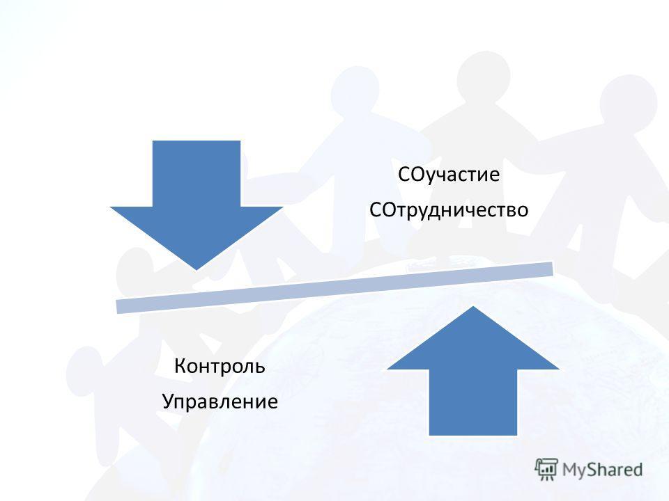 СОучастие СОтрудничество Контроль Управление