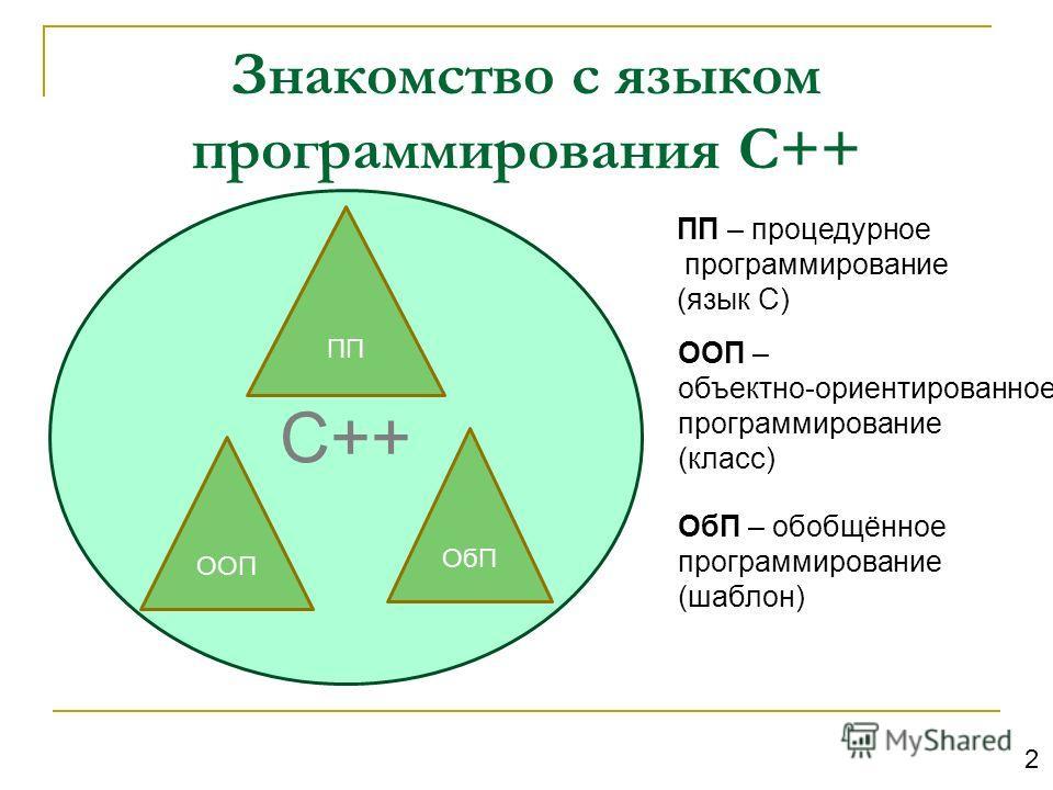 С++ Знакомство с языком программирования С++ ПП ООП ОбП ПП – процедурное программирование (язык С) ООП – объектно-ориентированное программирование (класс) ОбП – обобщённое программирование (шаблон) 2