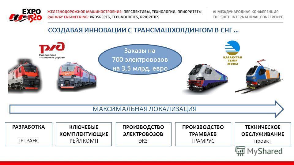 СОЗДАВАЯ ИННОВАЦИИ С ТРАНСМАШХОЛДИНГОМ В СНГ … Заказы на 700 электровозов на 3,5 млрд. евро МАКСИМАЛЬНАЯ ЛОКАЛИЗАЦИЯ РАЗРАБОТКА ТРТРАНС КЛЮЧЕВЫЕ КОМПЛЕКТУЮЩИЕ РЕЙЛКОМП ПРОИЗВОДСТВО ЭЛЕКТРОВОЗОВ ЭКЗ ПРОИЗВОДСТВО ТРАМВАЕВ ТРАМРУС ТЕХНИЧЕСКОЕ ОБСЛУЖИВАН