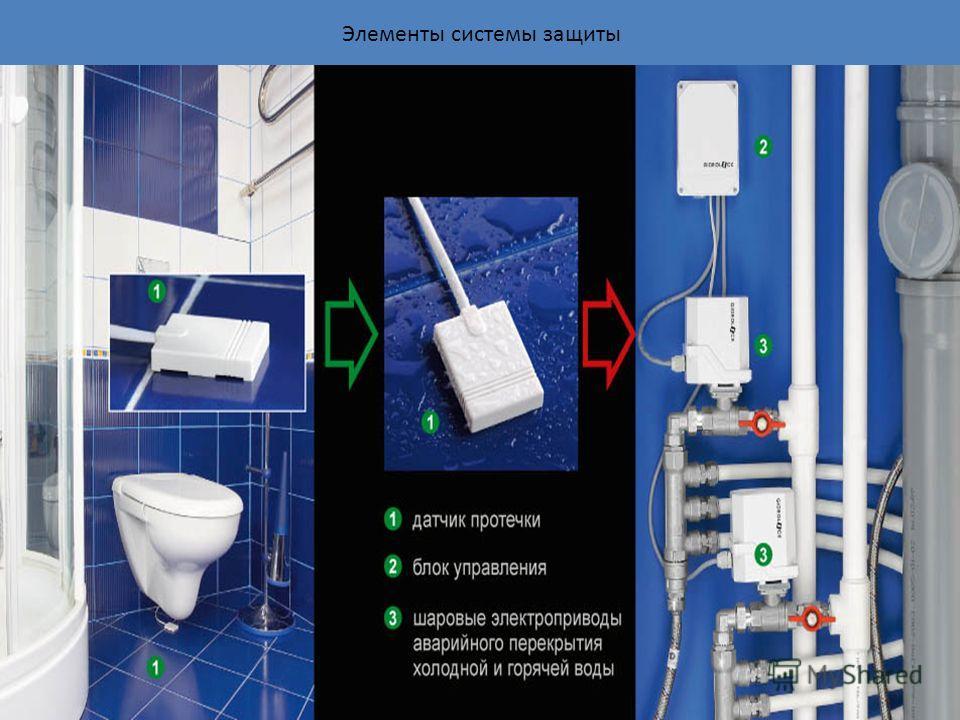 Элементы системы защиты
