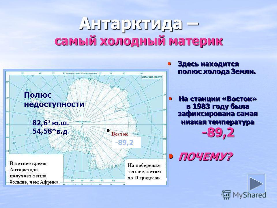 Антарктида – самый холодный материк Здесь находится полюс холода Земли. Здесь находится полюс холода Земли. На станции «Восток» в 1983 году была зафиксирована самая низкая температура -89,2 На станции «Восток» в 1983 году была зафиксирована самая низ