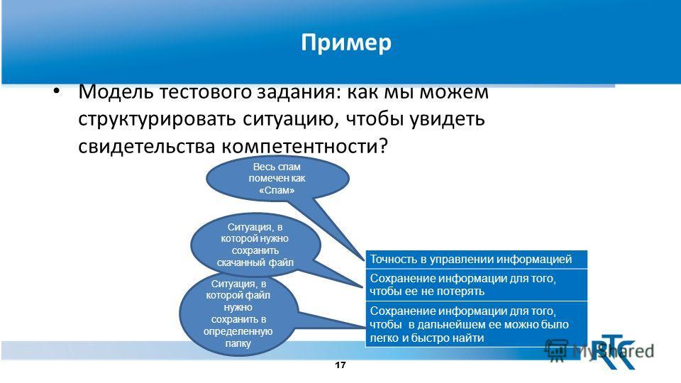 Пример Модель тестового задания: как мы можем структурировать ситуацию, чтобы увидеть свидетельства компетентности? 17 Точность в управлении информацией Сохранение информации для того, чтобы ее не потерять Сохранение информации для того, чтобы в даль
