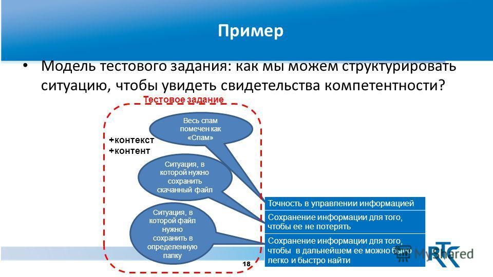 Пример Модель тестового задания: как мы можем структурировать ситуацию, чтобы увидеть свидетельства компетентности? 18 Точность в управлении информацией Сохранение информации для того, чтобы ее не потерять Сохранение информации для того, чтобы в даль