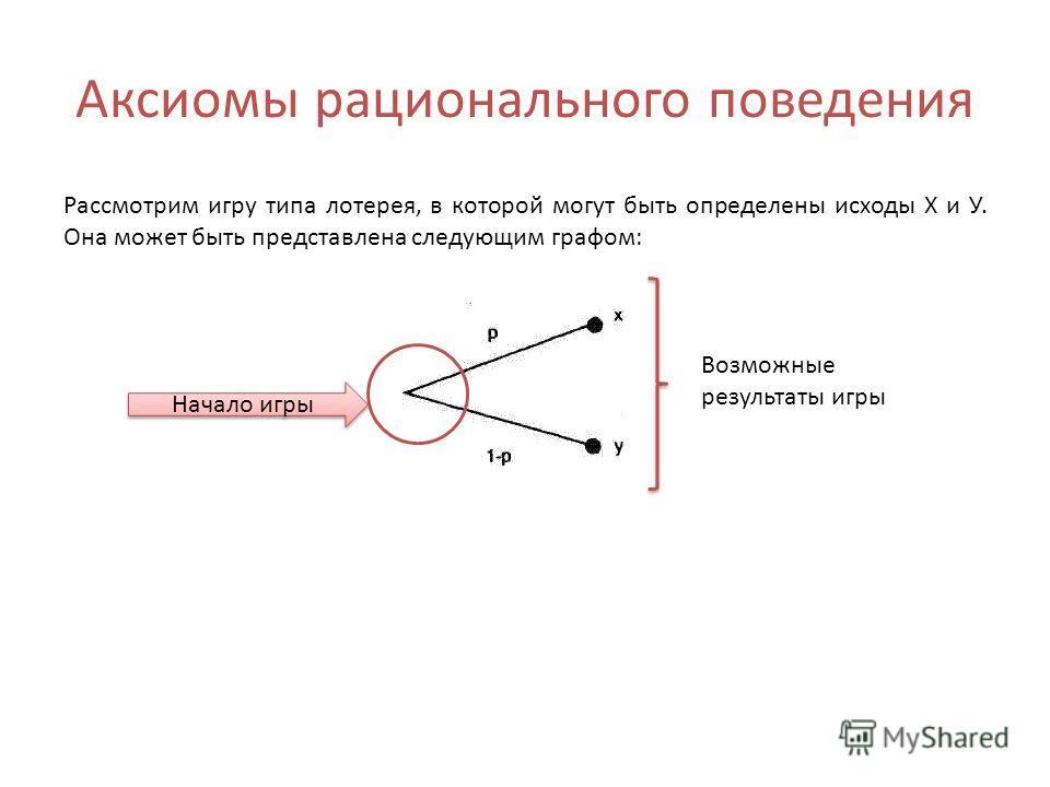 Аксиомы рационального поведения Рассмотрим игру типа лотерея, в которой могут быть определены исходы Х и У. Она может быть представлена следующим графом: Начало игры Возможные результаты игры