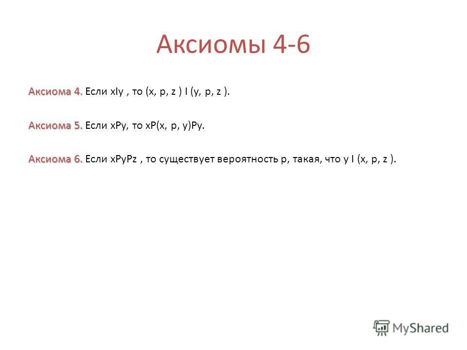 Аксиомы 4-6 Аксиома 4. Аксиома 4. Если xIy, то (х, р, z ) I (у, р, z ). Аксиома 5. Аксиома 5. Если хРу, то хР(х, р, у)Ру. Аксиома 6. Аксиома 6. Если xPyPz, то существует вероятность р, такая, что у I (х, р, z ).