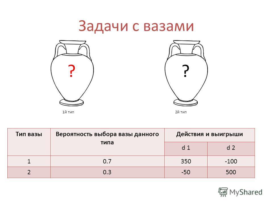 Задачи с вазами 1й тип2й тип ?? Тип вазыВероятность выбора вазы данного типа Действия и выигрыши d 1d 2 10.7350-100 20.3-50500