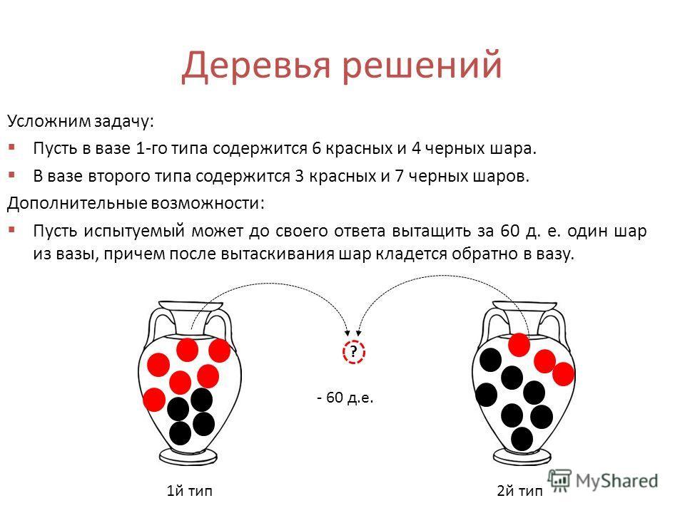 Деревья решений Усложним задачу: Пусть в вазе 1-го типа содержится 6 красных и 4 черных шара. В вазе второго типа содержится 3 красных и 7 черных шаров. Дополнительные возможности: Пусть испытуемый может до своего ответа вытащить за 60 д. е. один шар