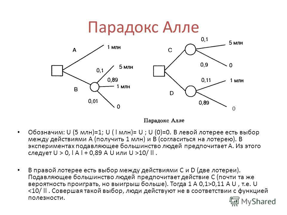 Парадокс Алле Обозначим: U (5 млн)=1; U ( l млн)= U ; U (0)=0. В левой лотерее есть выбор между действиями А (получить 1 млн) и В (согласиться на лотерею). В экспериментах подавляющее большинство людей предпочитает А. Из этого следует U > 0, l A l +