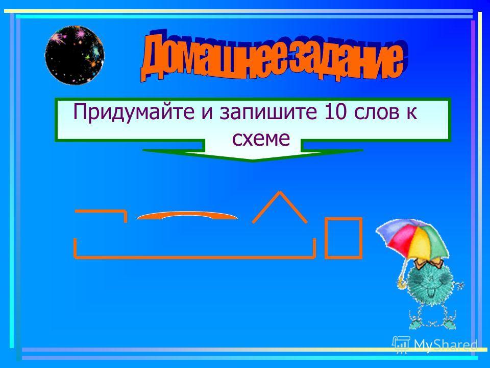 Какие открытия на уроке вы для себя сделали? Что сегодня вам удалось? Кого бы вам хотелось сегодня особо отметить? Я поздравляю вас с окончанием путешествия! Желаю вам дальнейших успехов в изучении русского языка.