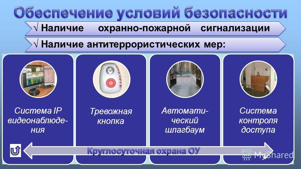 Система IP видеонаблюде- ния Тревожная кнопка Автомати- ческий шлагбаум Система контроля доступа Наличие охранно-пожарной сигнализации Наличие антитеррористических мер:
