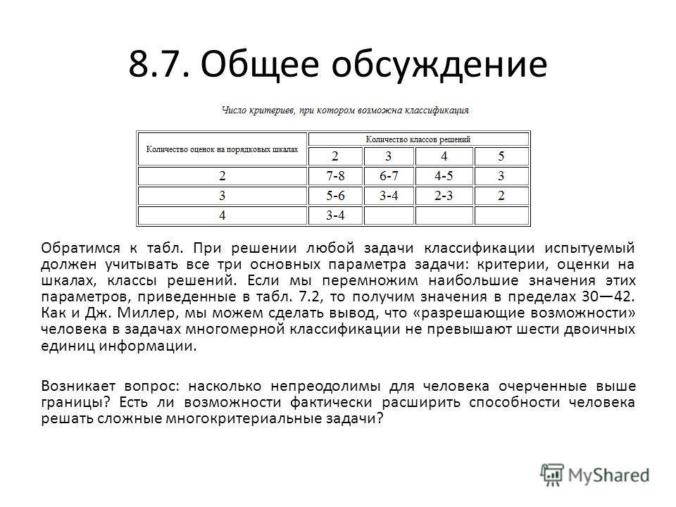 8.7. Общее обсуждение Обратимся к табл. При решении любой задачи классификации испытуемый должен учитывать все три основных параметра задачи: критерии, оценки на шкалах, классы решений. Если мы перемножим наибольшие значения этих параметров, приведен