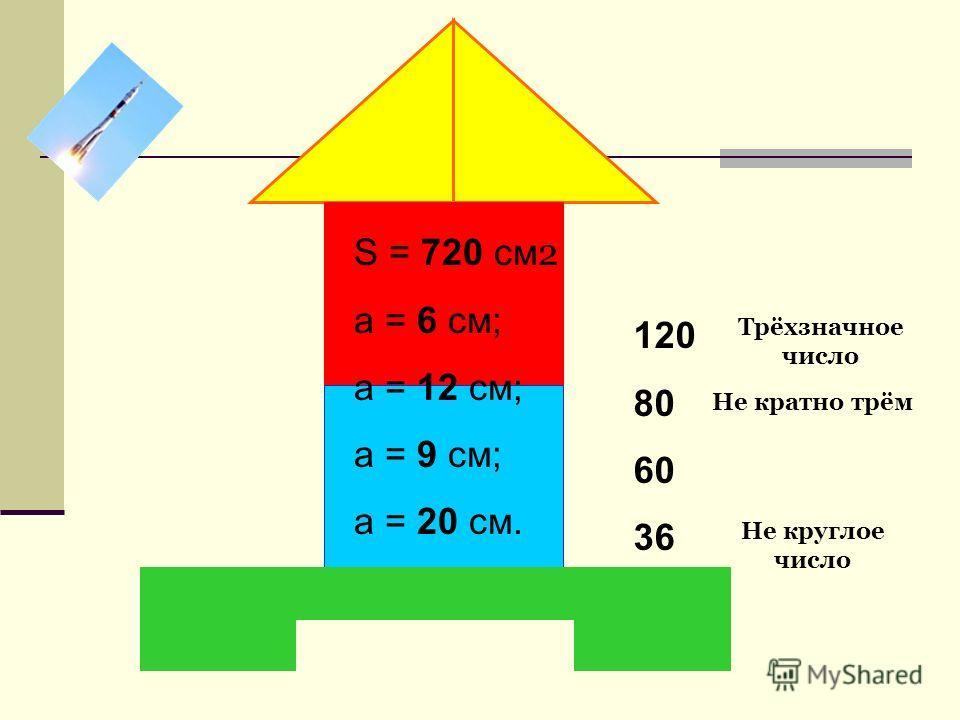 S = 720 см 2 a = 6 см; a = 12 см; a = 9 см; a = 20 см. 120 80 60 36 Трёхзначное число Не кратно трём Не круглое число