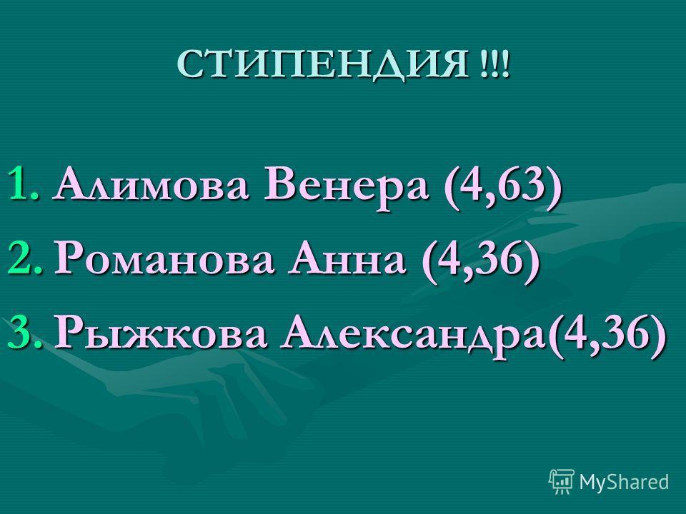 СТИПЕНДИЯ !!! 1.Алимова Венера (4,63) 2.Романова Анна (4,36) 3.Рыжкова Александра(4,36)