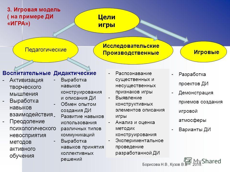 сценарий деловой игры с педагогами