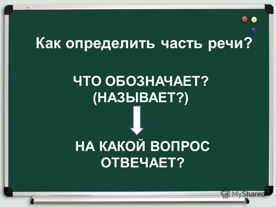 Как определить часть речи? ЧТО ОБОЗНАЧАЕТ? (НАЗЫВАЕТ?) НА КАКОЙ ВОПРОС ОТВЕЧАЕТ?