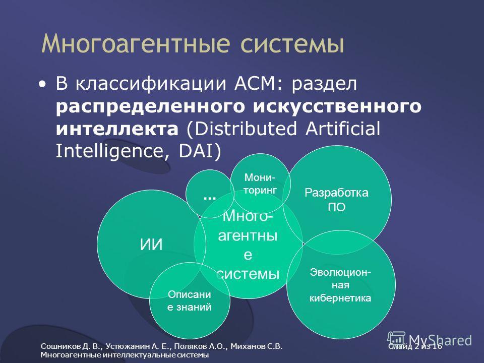 Сошников Д. В., Устюжанин А. Е., Поляков А.О., Миханов С.В. Многоагентные интеллектуальные системы Слайд 2 из 16 Многоагентные системы В классификации ACM: раздел распределенного искусственного интеллекта (Distributed Artificial Intelligence, DAI) Мн