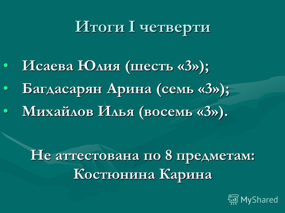 Исаева Юлия (шесть «3»); Багдасарян Арина (семь «3»); Михайлов Илья (восемь «3»). Не аттестована по 8 предметам: Костюнина Карина
