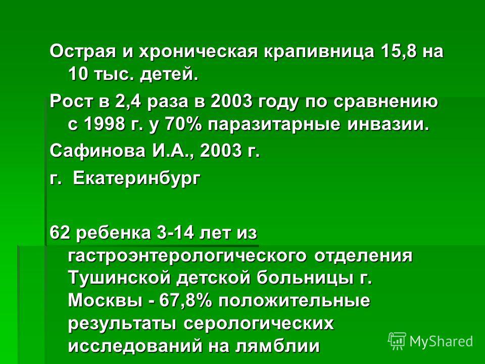 Острая и хроническая крапивница 15,8 на 10 тыс. детей. Рост в 2,4 раза в 2003 году по сравнению с 1998 г. у 70% паразитарные инвазии. Сафинова И.А., 2003 г. г. Екатеринбург 62 ребенка 3-14 лет из гастроэнтерологического отделения Тушинской детской бо