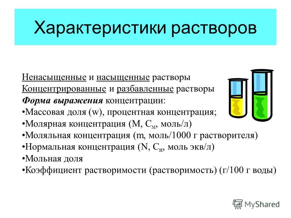 объявления Владивостока может раствор быть насыщенным и разбаыленным отличии местных
