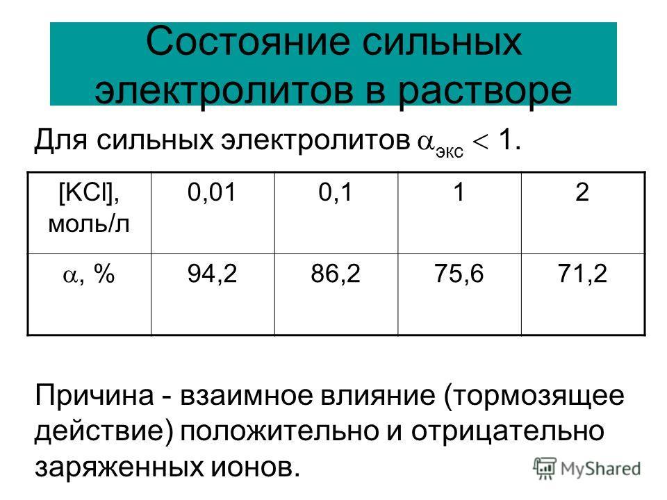 Состояние сильных электролитов в растворе Для сильных электролитов экс 1. Причина - взаимное влияние (тормозящее действие) положительно и отрицательно заряженных ионов. [KCl], моль/л 0,010,112, % 94,286,275,671,2