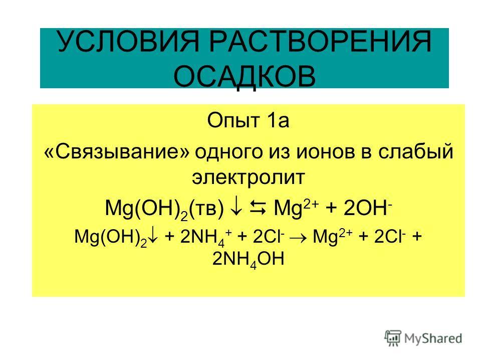 УСЛОВИЯ РАСТВОРЕНИЯ ОСАДКОВ Опыт 1а «Связывание» одного из ионов в слабый электролит Mg(OH) 2 (тв) Mg 2+ + 2OH - Mg(OH) 2 + 2NH 4 + + 2Cl - Mg 2+ + 2Cl - + 2NH 4 OH
