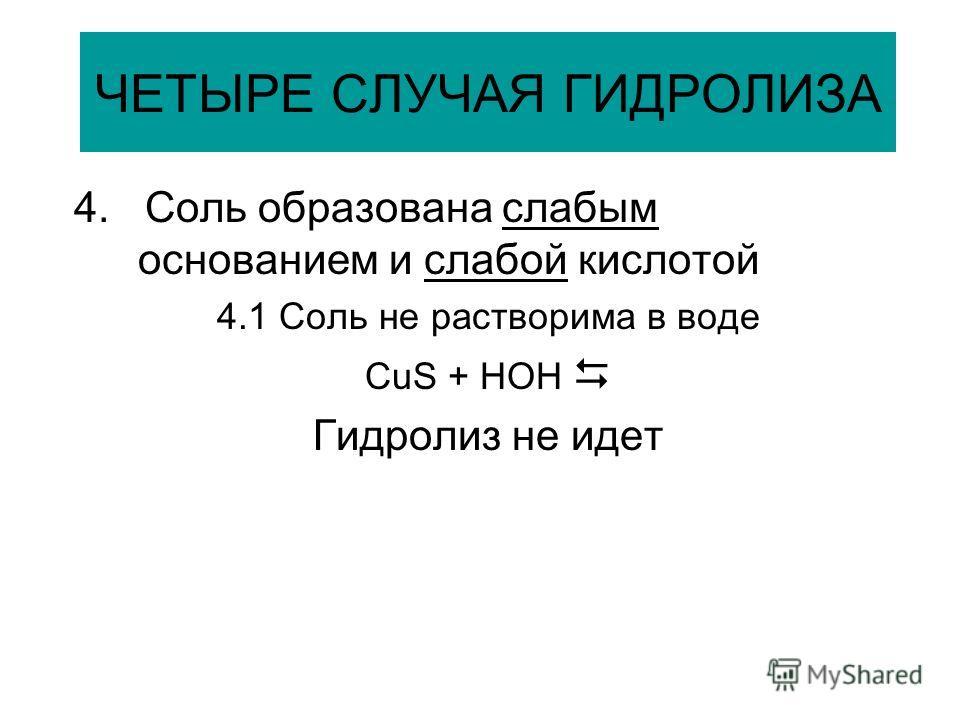 ЧЕТЫРЕ СЛУЧАЯ ГИДРОЛИЗА 4. Соль образована слабым основанием и слабой кислотой 4.1 Соль не растворима в воде CuS + HOH Гидролиз не идет
