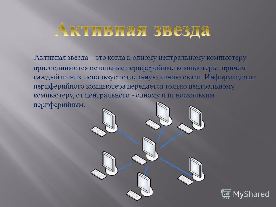 Активная звезда – это когда к одному центральному компьютеру присоединяются остальные периферийные компьютеры, причем каждый из них использует отдельную линию связи. Информация от периферийного компьютера передается только центральному компьютеру, от