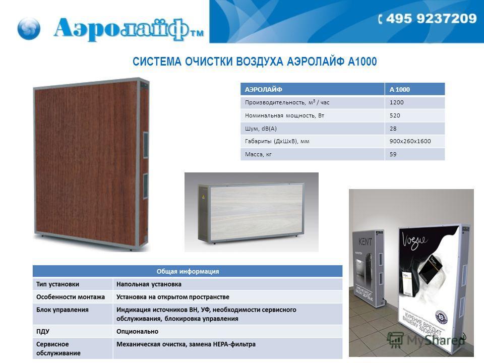 СИСТЕМА ОЧИСТКИ ВОЗДУХА АЭРОЛАЙФ А1000 АЭРОЛАЙФА 1000 Производительность, м 3 / час1200 Номинальная мощность, Вт520 Шум, dB(A)28 Габариты (ДхШхВ), мм9