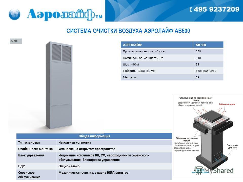СИСТЕМА ОЧИСТКИ ВОЗДУХА АЭРОЛАЙФ АВ500 АЭРОЛАЙФАВ 500 Производительность, м 3 / час650 Номинальная мощность, Вт340 Шум, dB(A)28 Габариты (ДхШхВ), мм52