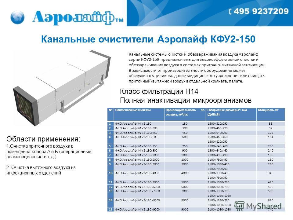 Канальные очистители Аэролайф КФУ2-150 Канальные системы очистки и обеззараживания воздуха Аэролайф серии КФУ2-150 предназначены для высокоэффективной