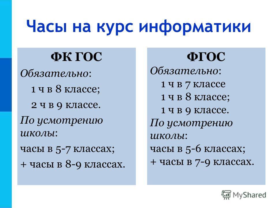 Часы на курс информатики ФК ГОС Обязательно: 1 ч в 8 классе; 2 ч в 9 классе. По усмотрению школы: часы в 5-7 классах; + часы в 8-9 классах. ФГОС Обязательно: 1 ч в 7 классе 1 ч в 8 классе; 1 ч в 9 классе. По усмотрению школы: часы в 5-6 классах; + ча