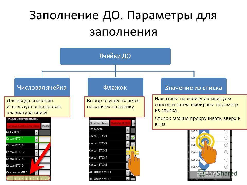 Заполнение ДО. Параметры для заполнения Ячейки ДО Числовая ячейка Флажок Значение из списка Для ввода значений используется цифровая клавиатура внизу Выбор осуществляется нажатием на ячейку Нажатием на ячейку активируем список и затем выбираем параме
