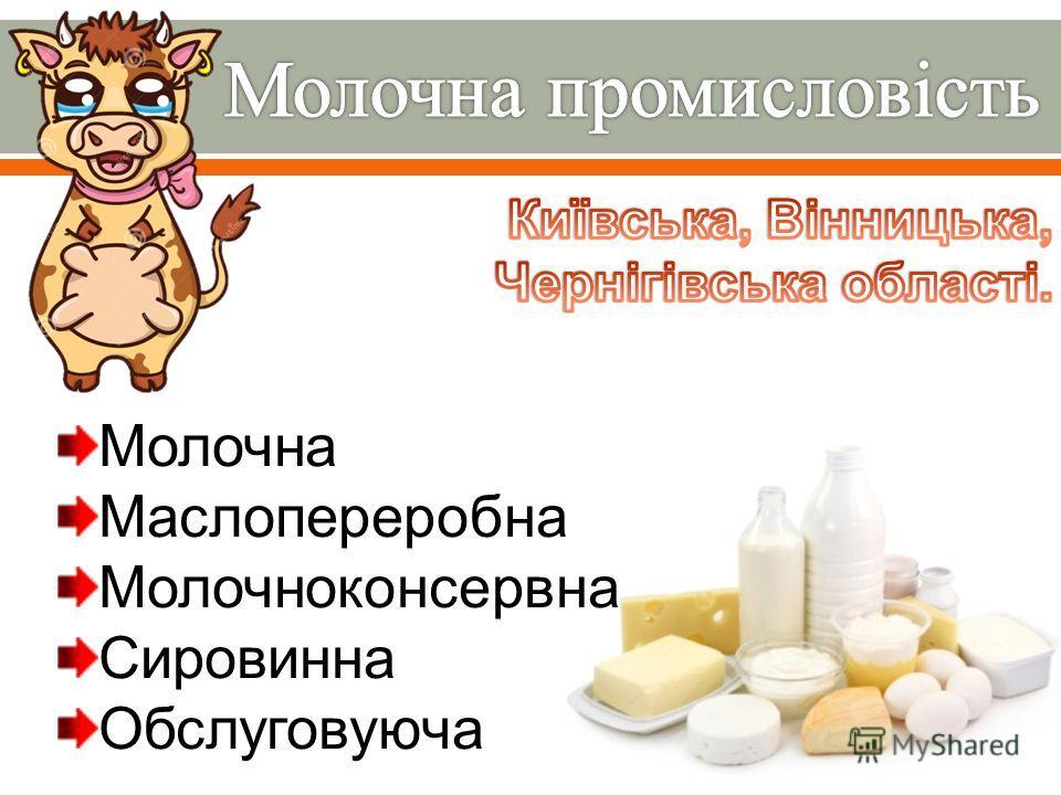 Молочна Маслопереробна Молочноконсервна Сировинна Обслуговуюча