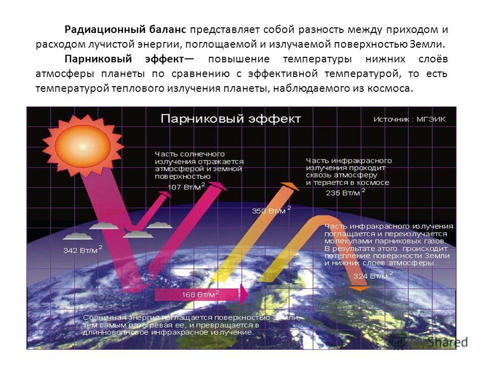 Радиационный баланс представляет собой разность между приходом и расходом лучистой энергии, поглощаемой и излучаемой поверхностью Земли. Парниковый эффект повышение температуры нижних слоёв атмосферы планеты по сравнению с эффективной температурой, т