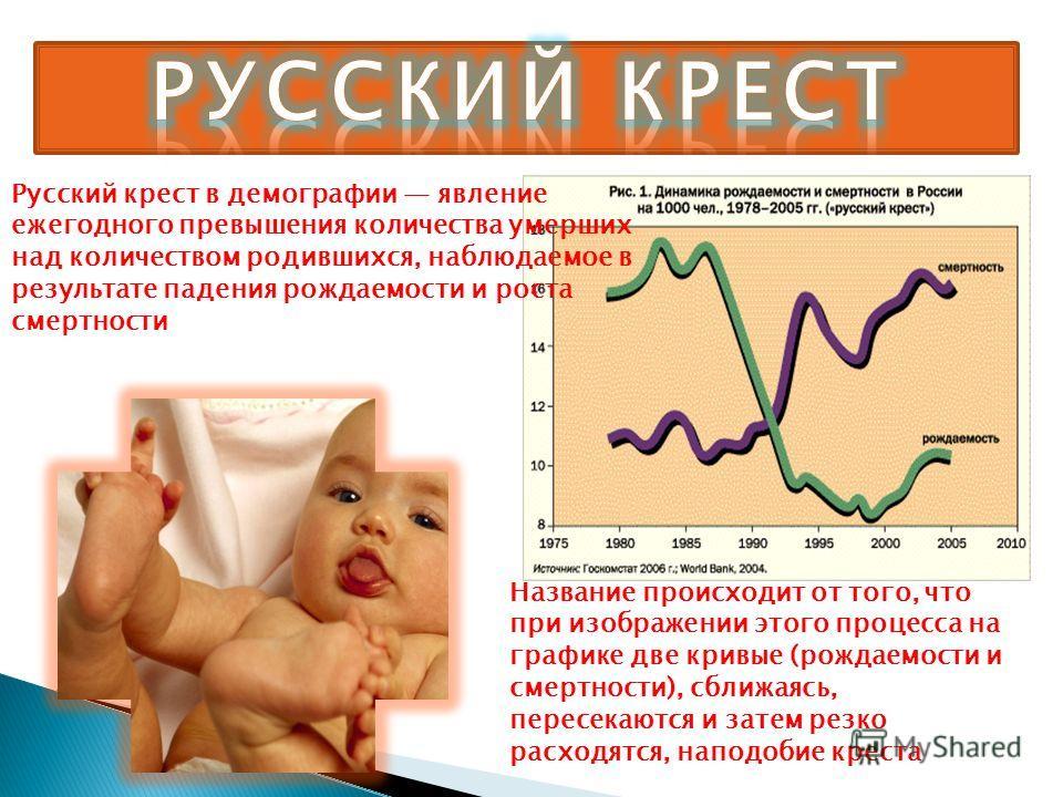 Русский крест в демографии явление ежегодного превышения количества умерших над количеством родившихся, наблюдаемое в результате падения рождаемости и роста смертности Название происходит от того, что при изображении этого процесса на графике две кри