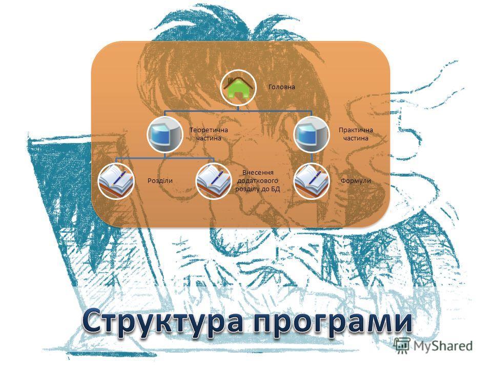 Головна Теоретична частина Розділи Внесення додаткового розділу до БД Практична частина Формули