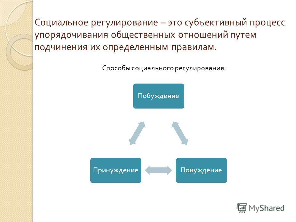 Социальное регулирование – это субъективный процесс упорядочивания общественных отношений путем подчинения их определенным правилам. ПобуждениеПонуждениеПринуждение Способы социального регулирования :
