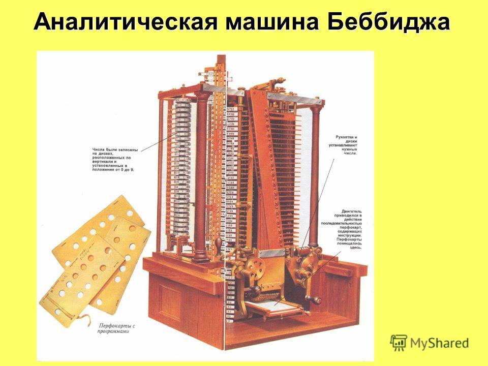 Аналитическая машина Беббиджа