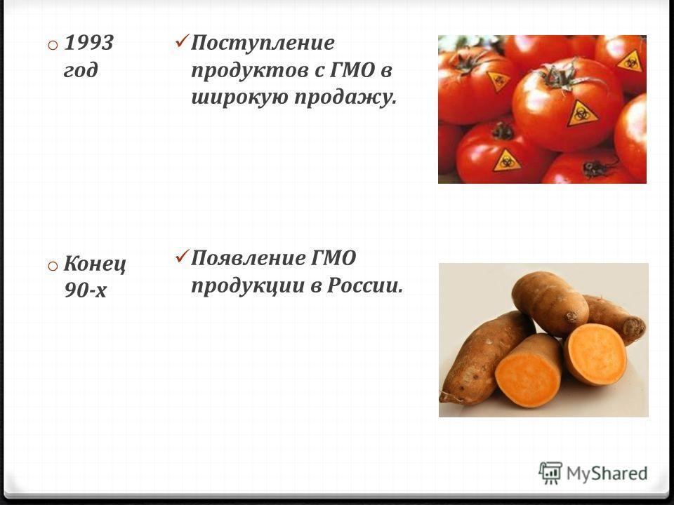o 1993 год o Конец 90-х Поступление продуктов с ГМО в широкую продажу. Появление ГМО продукции в России.