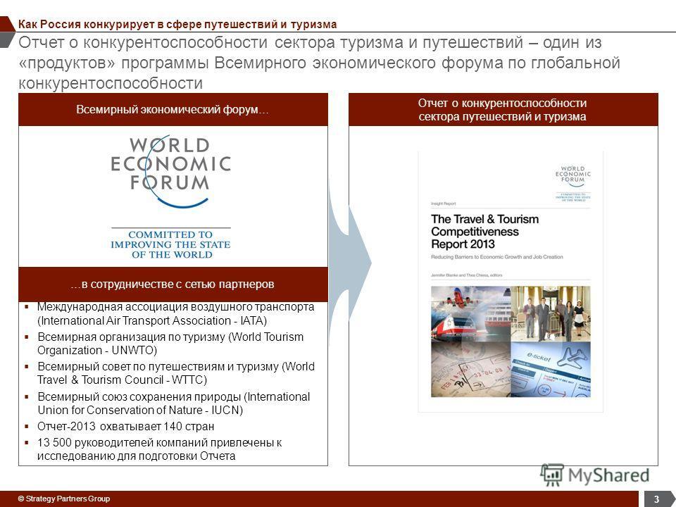 © Strategy Partners Group Отчет о конкурентоспособности сектора туризма и путешествий – один из «продуктов» программы Всемирного экономического форума по глобальной конкурентоспособности 3 Как Россия конкурирует в сфере путешествий и туризма Междунар