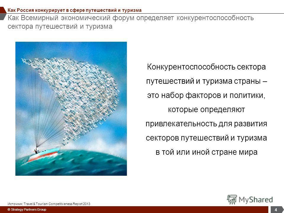 © Strategy Partners Group Как Всемирный экономический форум определяет конкурентоспособность сектора путешествий и туризма 4 Как Россия конкурирует в сфере путешествий и туризма Источник: Travel & Tourism Competitiveness Report 2013 Конкурентоспособн
