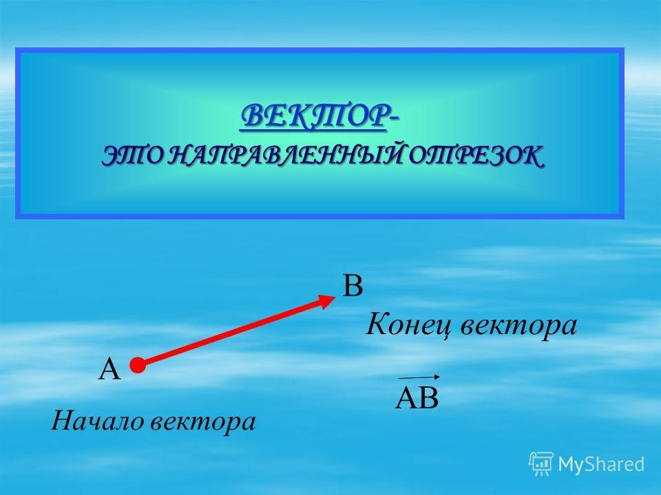 ВЕКТОР- ЭТО НАПРАВЛЕННЫЙ ОТРЕЗОК Начало вектора A B AB Конец вектора