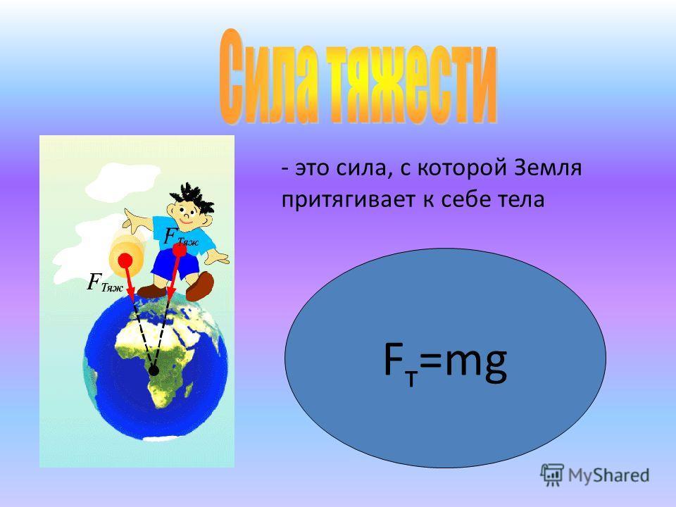 F т =mg - это сила, с которой Земля притягивает к себе тела