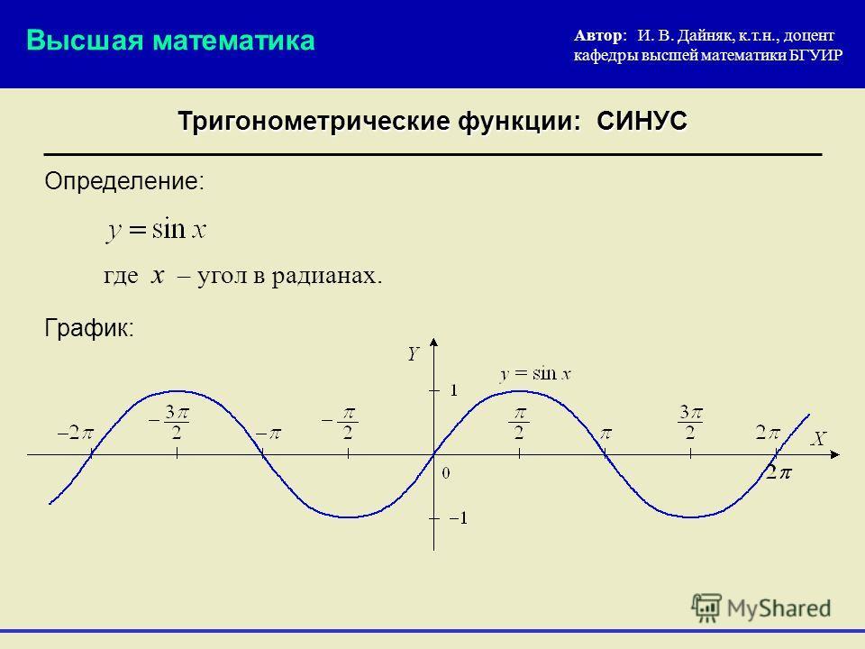 Определение: Автор: И. В. Дайняк, к.т.н., доцент кафедры высшей математики БГУИР Тригонометрические функции: СИНУС где х – угол в радианах. Высшая математика График:
