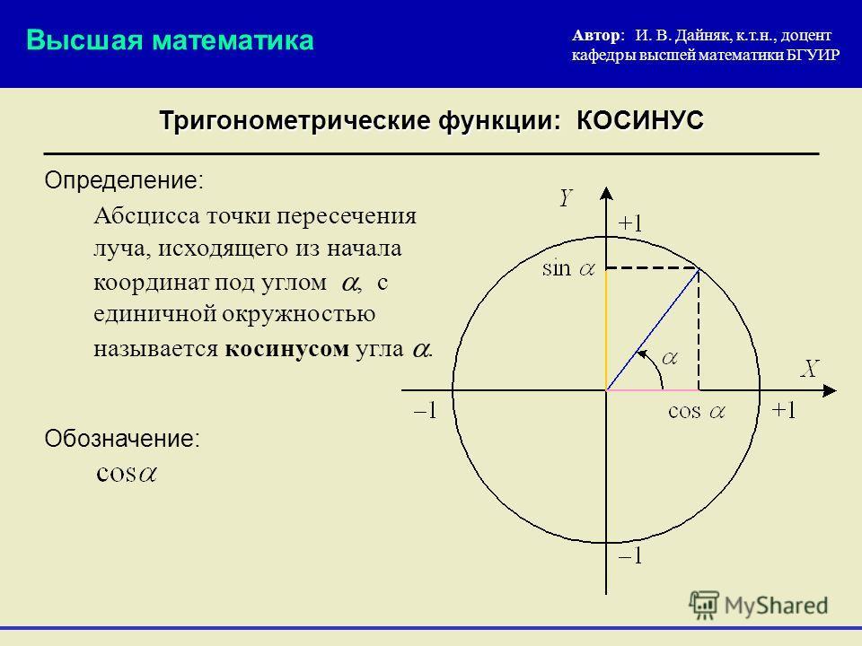 Определение: Автор: И. В. Дайняк, к.т.н., доцент кафедры высшей математики БГУИР Тригонометрические функции: КОСИНУС Абсцисса точки пересечения луча, исходящего из начала координат под углом, с единичной окружностью называется косинусом угла. Высшая