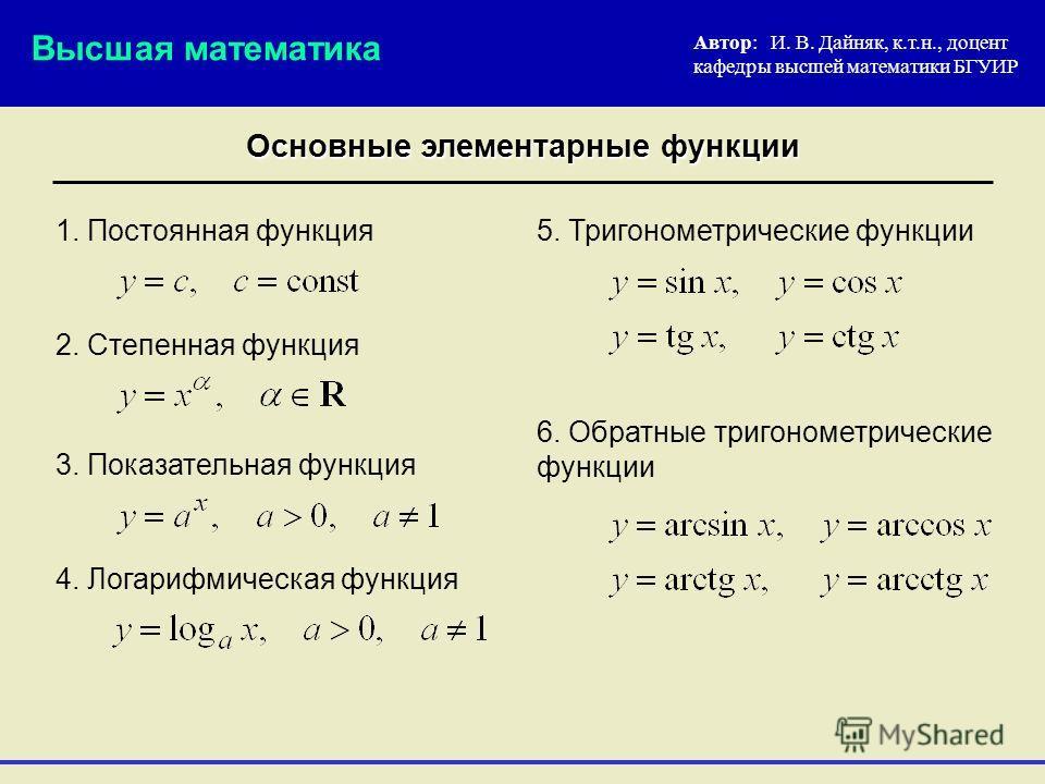1. Постоянная функция Автор: И. В. Дайняк, к.т.н., доцент кафедры высшей математики БГУИР Основные элементарные функции 2. Степенная функция Высшая математика 3. Показательная функция 4. Логарифмическая функция 5. Тригонометрические функции 6. Обратн