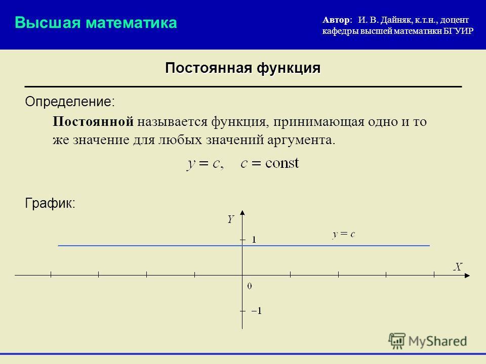 Определение: Автор: И. В. Дайняк, к.т.н., доцент кафедры высшей математики БГУИР Высшая математика График: Постоянной называется функция, принимающая одно и то же значение для любых значений аргумента. Постоянная функция