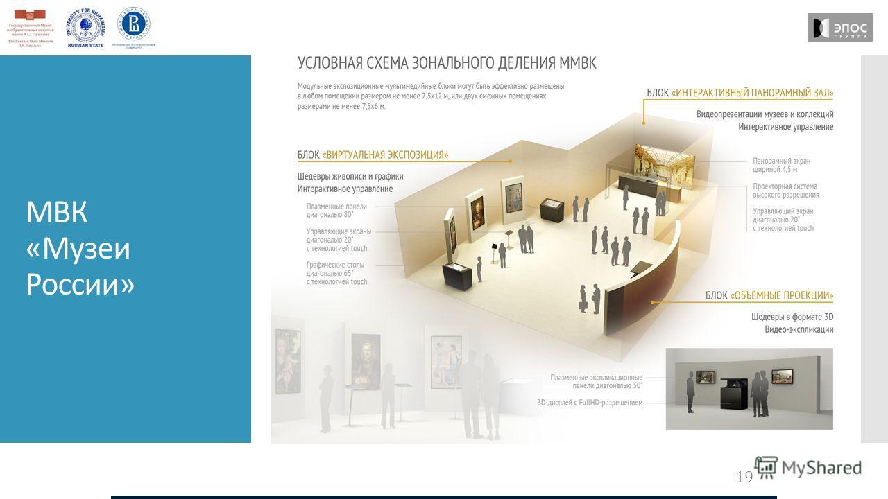 19 МВК «Музеи России»