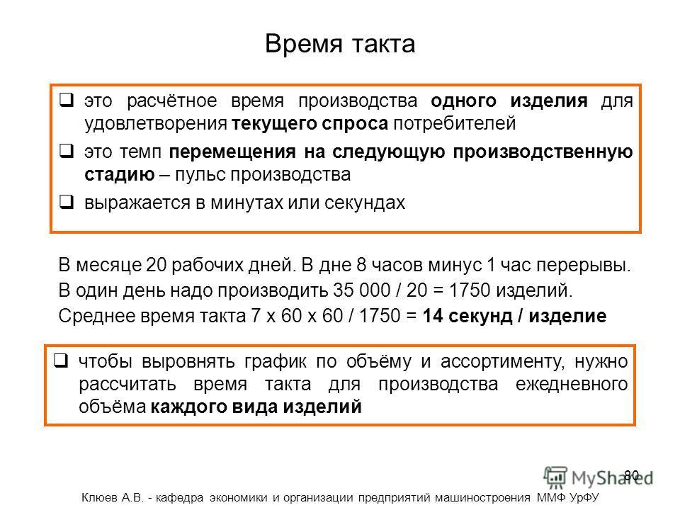 80 Время такта Клюев А.В. - кафедра экономики и организации предприятий машиностроения ММФ УрФУ это расчётное время производства одного изделия для удовлетворения текущего спроса потребителей это темп перемещения на следующую производственную стадию